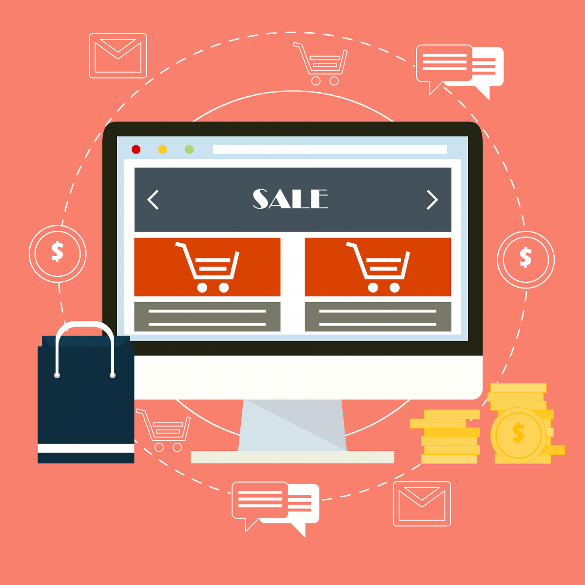 ecommerce channel