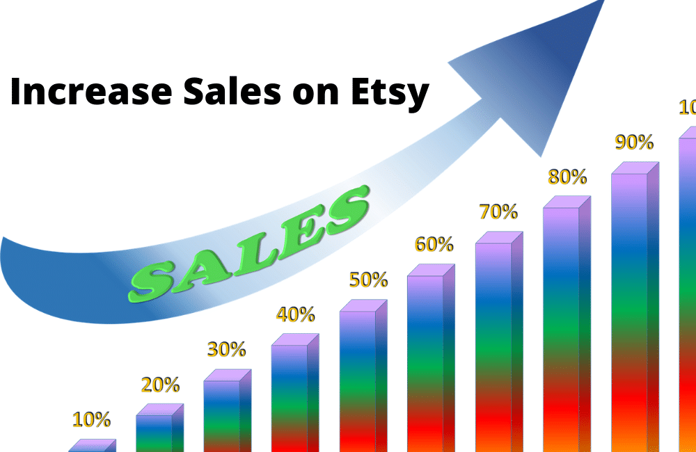 How to Get More Etsy Sales Increase Sales on Etsy